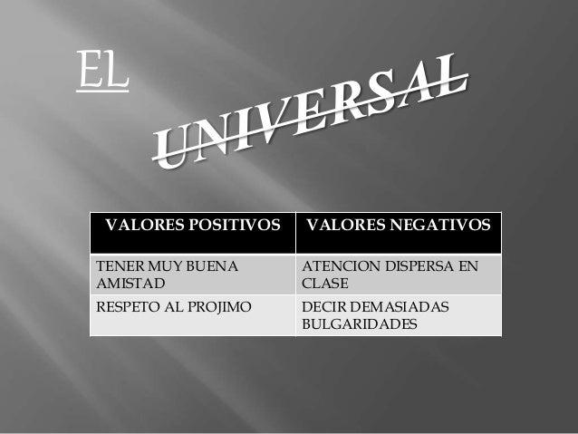 EL VALORES POSITIVOS VALORES NEGATIVOS TENER MUY BUENA AMISTAD ATENCION DISPERSA EN CLASE RESPETO AL PROJIMO DECIR DEMASIA...
