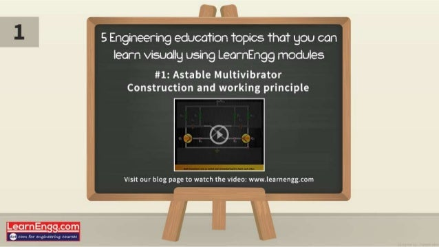 5 Engineering education topics that you can learn visually using LearnEngg modules