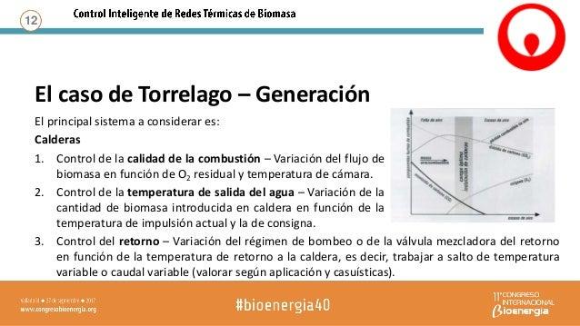 El caso de Torrelago – Generación 13 0 3 6 9 12 15 18 21 24 27 0 10 20 30 40 50 60 70 80 90 0:00 1:00 2:00 3:00 4:00 5:00 ...