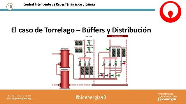 El caso de Torrelago – Búffers y Distribución 16 0 10 20 30 40 50 60 70 80 90 4:00:00 4:30:00 5:00:00 5:30:00 6:00:00 6:30...
