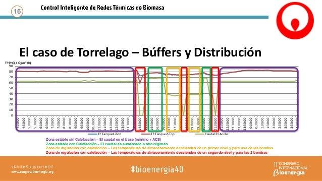 El caso de Torrelago – Consumo Dentro de cada subcentral de consumo es necesario controlar al menos los siguientes: 1. Con...