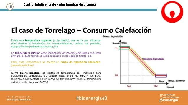 El caso de Torrelago – Consumo Calefacción 20 40 42 44 46 48 50 52 54 56 58 60 0:00 1:30 3:00 4:30 6:00 7:30 9:00 10:30 12...