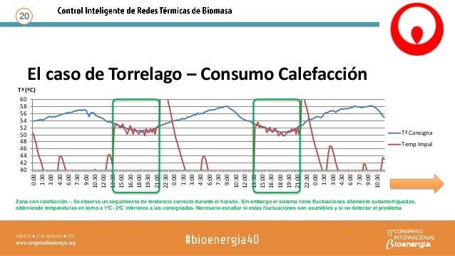 El caso de Torrelago – Caudal Consumo 21 0 3 6 9 12 15 18 0 50 100 150 200 250 300 0:00 1:45 3:30 5:15 7:00 8:45 10:30 12:...