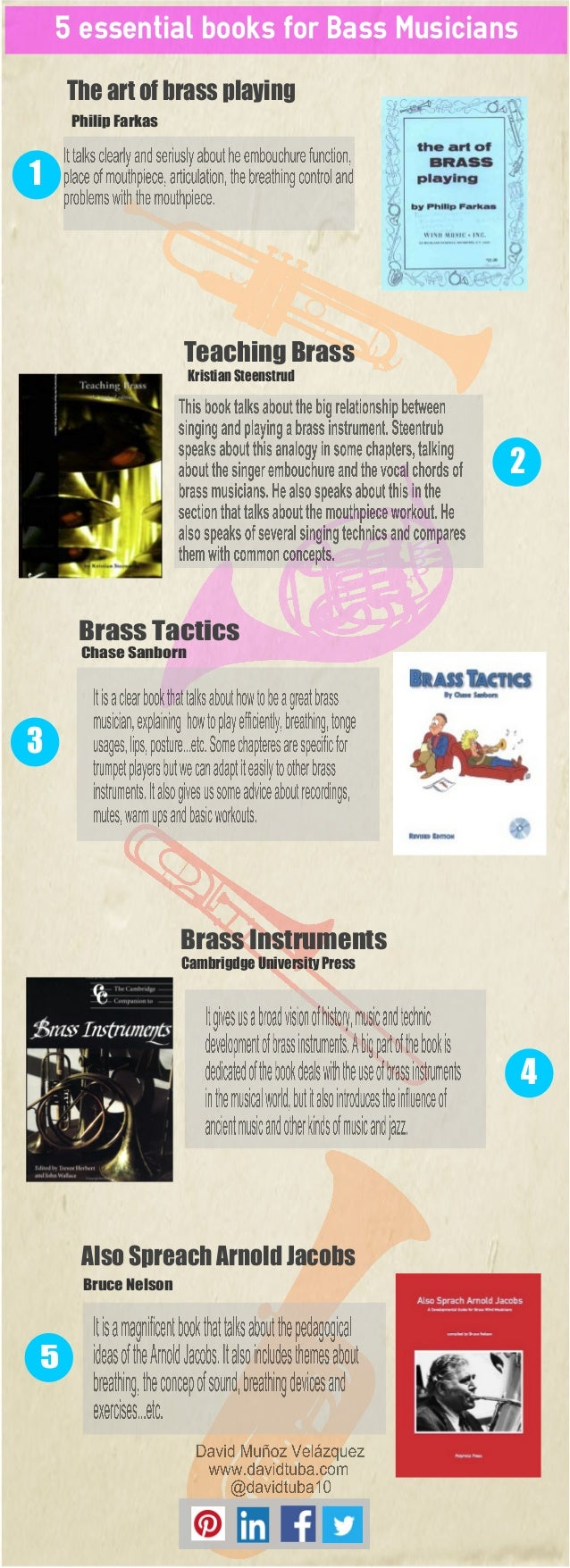 The art of brass playing Philip Farkas 1 5 essential books for Bass Musicians Teaching Brass 2 Kristian Steenstrud Brass T...