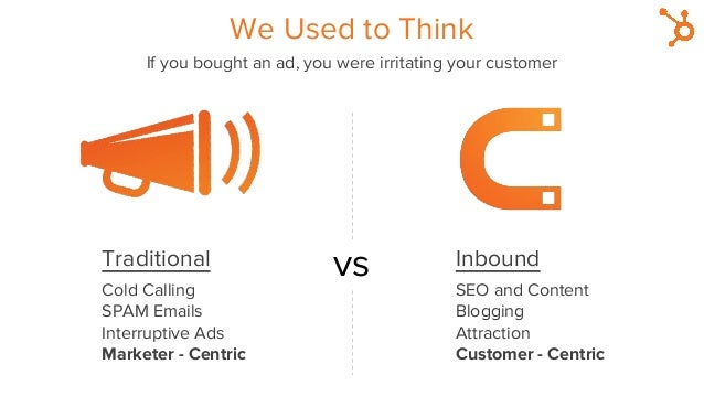 We Used to Think Traditional Cold Calling SPAM Emails Interruptive Ads Marketer - Centric Inbound SEO and Content Blogging...