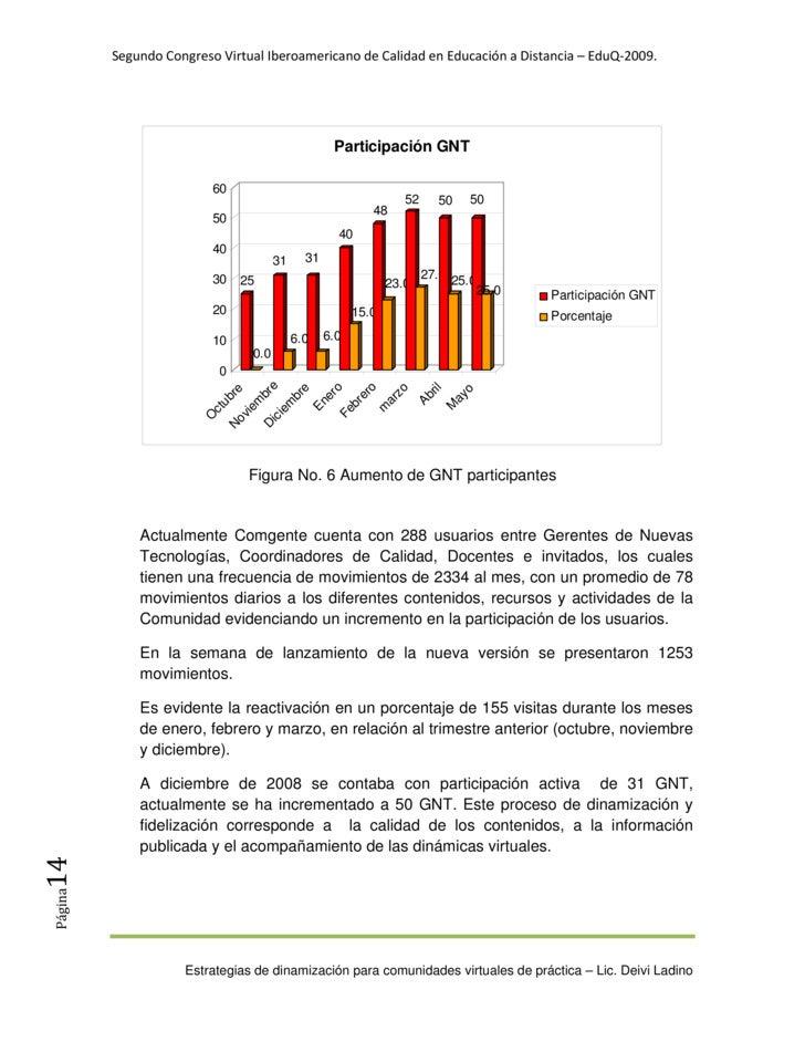SegundoCongresoVirtualIberoamericanodeCalidadenEducaciónaDistancia–EduQ‐2009.                                 ...
