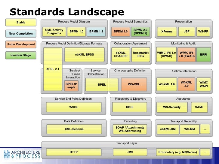system landscape diagram wiring schematic diagramsystem landscape diagram wiring diagram online big data diagram system landscape diagram simple wiring diagram sap