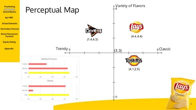 total quality management frito lay Total quality management (tqm) frito-lay is iso 9000 certified and requires the same of suppliers management fundamentals 4e subject.