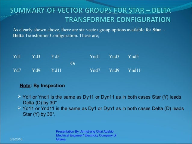 Presentation on vector groups by armstrong 11 ccuart Image collections