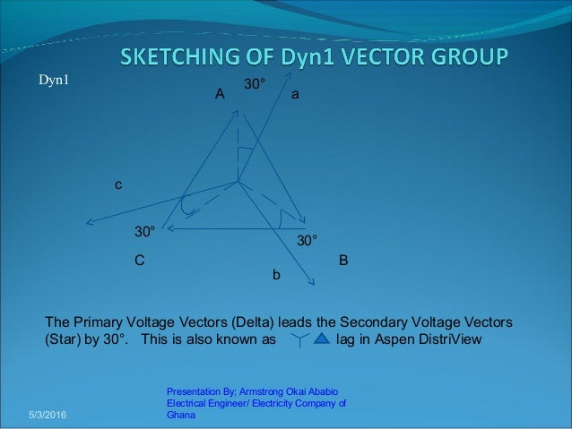 Presentation on vector groups by armstrong 19 ccuart Image collections