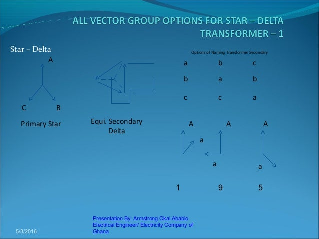 Presentation on vector groups by armstrong 9 ccuart Choice Image