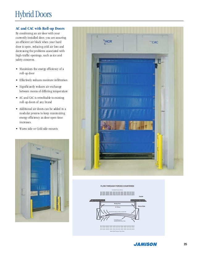 ... 37.  sc 1 st  SlideShare & Jamison Door Company Catalog