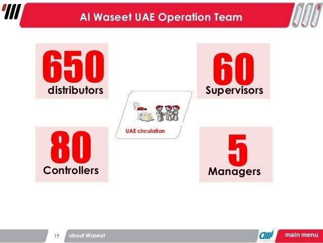 Al Waseet Uae Ebook
