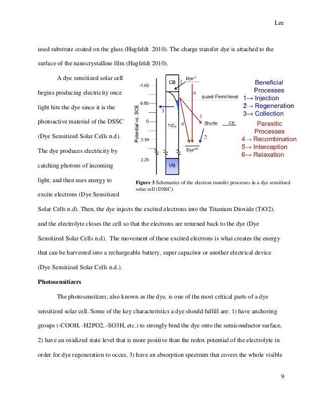 Fluorine Doped Tin Oxide Coated Glass Slide