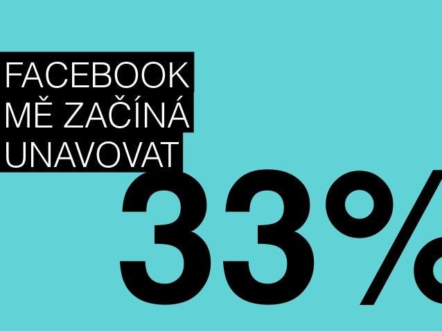 FACEBOOK  MĚ ZAČÍNÁ  UNAVOVAT  33%