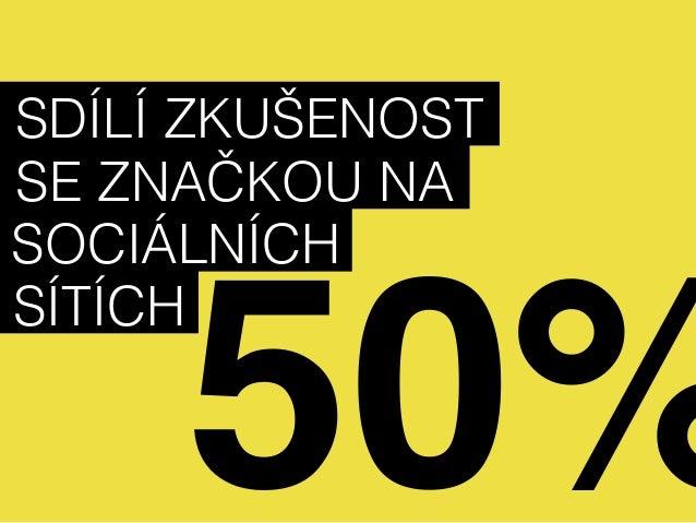 SDÍLÍ ZKUŠENOST  SE ZNAČKOU NA  SOCIÁLNÍCH  SÍTÍCH  50%