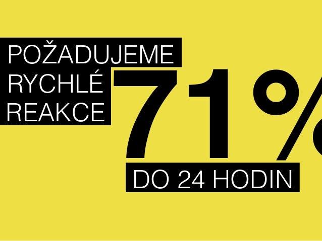 POŽADUJEME  RYCHLÉ  REAKCE  71%  DO 24 HODIN
