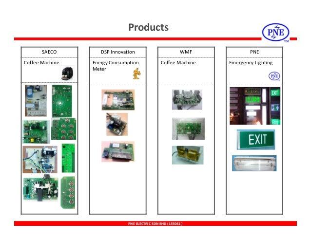 PNE ...  sc 1 st  SlideShare & PNE Company Profile azcodes.com