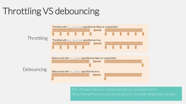 render-props/debounce - npm
