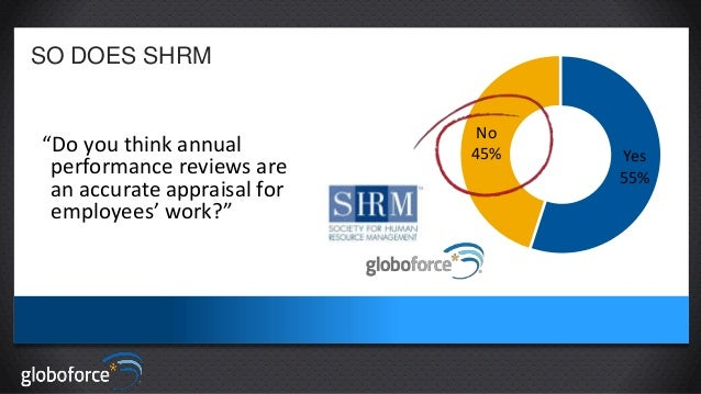 "SO DOES SHRM  ""Do you think annual performance reviews are an accurate appraisal for employees' work?""  No 45%  Yes 55%"