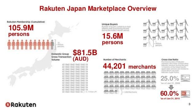 Reaching 100 Million Japanese Shoppers on Rakuten Ichiba Slide 3
