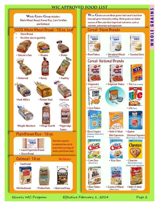 Wic  Food List