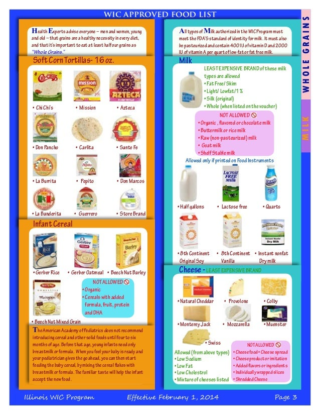 Wic Allowed Food List