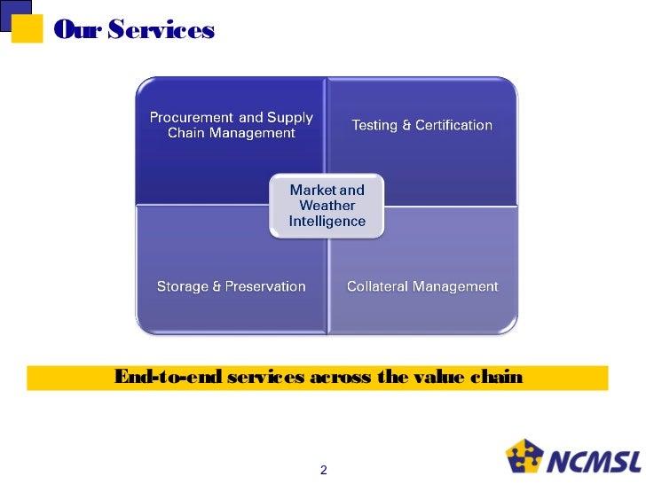 5 Feb 2011 Sanjay Kaul NCSML Agri Insurance Slide 2