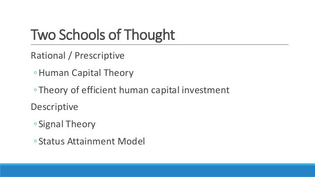 the relevance of various management theory schools of thought The various thoughts about the management including the various theories/ approaches,  it combines concepts of the classical school with social and natural sciences it basically emerged from systems analysis  7257-ppt-presentation-management-thoughts-management_thought_261 by:.