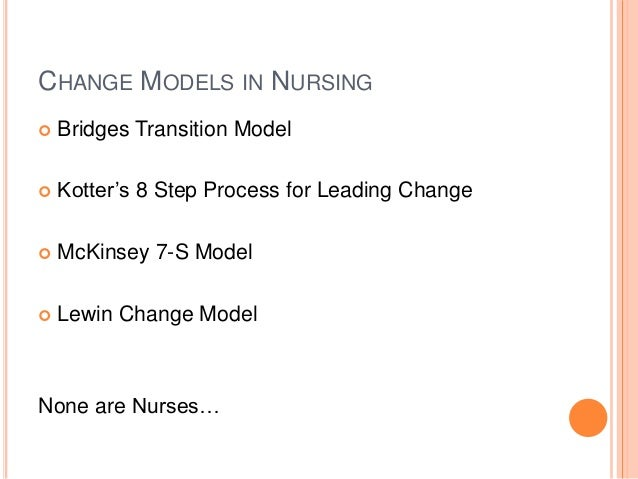 Lewin's Change Model And How It Applies To