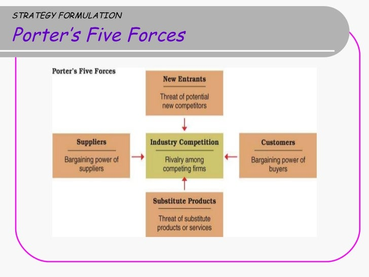 Porters five analysis advantages and disadvantages