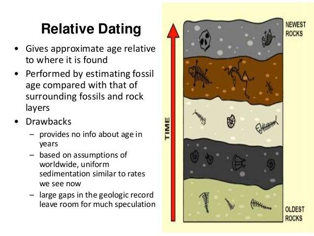 black white dating sites