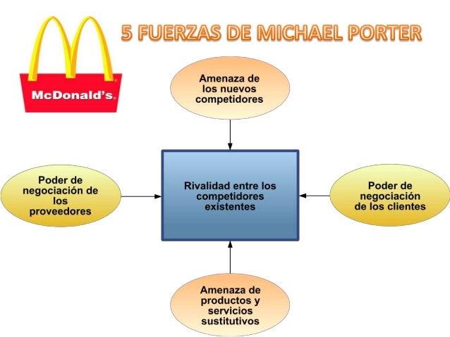 las 5 fuerzas de porter de mcdonalds Apple: las 5 fuerzas de michael porter amenaza a los nuevos competidores apple es una empresa que posee de un posicionamiento global y eficaz.