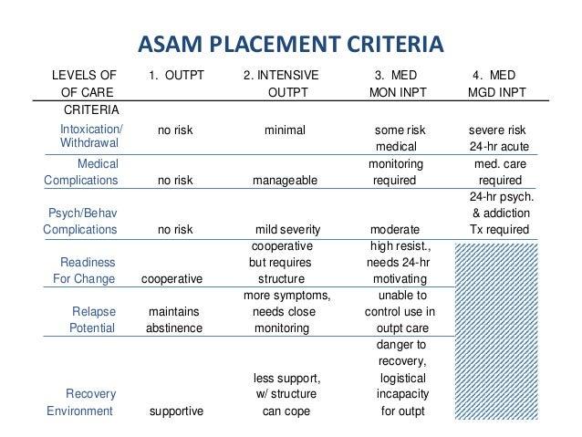 Dsm 5 Diagnostic Criteria Cheat Sheet: 17 Best Images