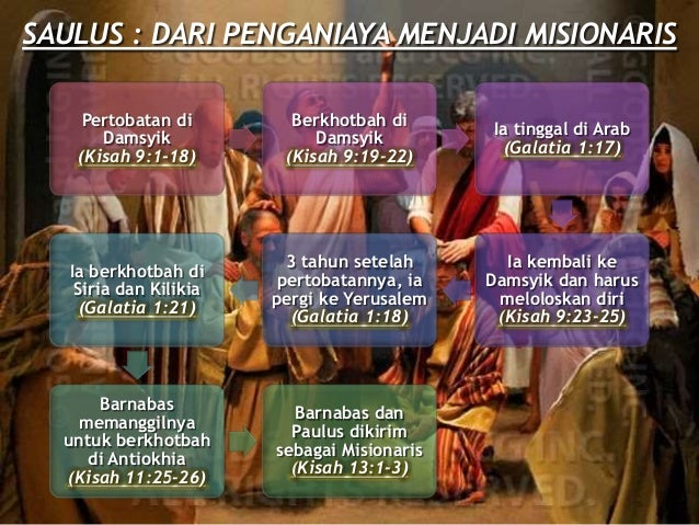 Pertobatan di Damsyik (Kisah 9:1-18) Berkhotbah di Damsyik (Kisah 9:19-22) Ia tinggal di Arab (Galatia 1:17) Ia kembali ke...