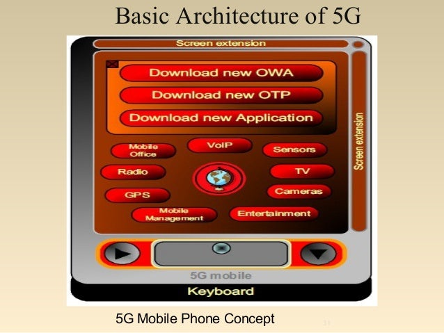 5 g communication systems for Architecture 5g