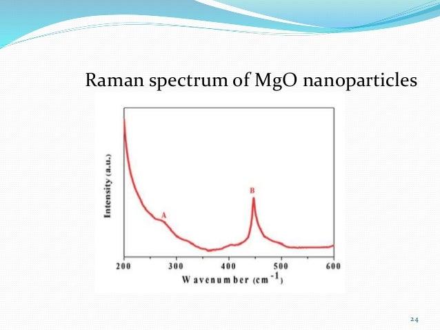 Magnesium Oxide At Room Temperature