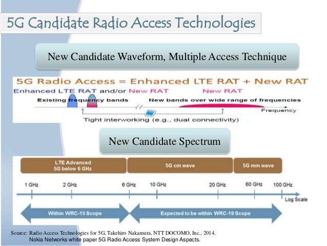 Source: Radio Access Technologies for 5G, Takehiro Nakamura, NTT DOCOMO, Inc., 2014. Nokia Networks white paper 5G Radio A...
