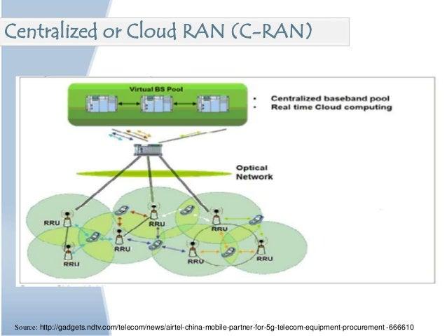 Centralized or Cloud RAN (C-RAN) Source: http://gadgets.ndtv.com/telecom/news/airtel-china-mobile-partner-for-5g-telecom-e...