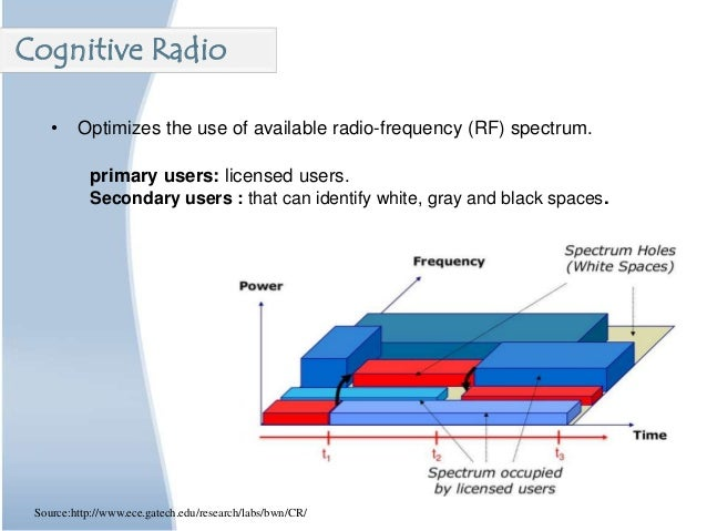 • Optimizes the use of available radio-frequency (RF) spectrum. Cognitive Radio primary users: licensed users. Secondary u...