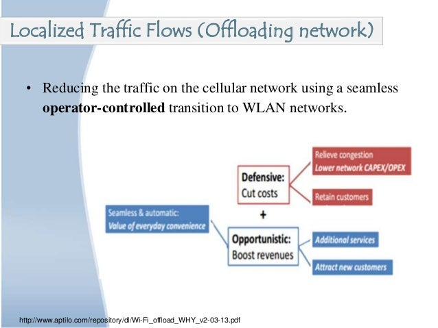 • Reducing the traffic on the cellular network using a seamless operator-controlled transition to WLAN networks. http://ww...