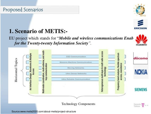 """1. Scenario of METIS:- EU project which stands for """"Mobile and wireless communications Enablers for the Twenty-twenty Info..."""