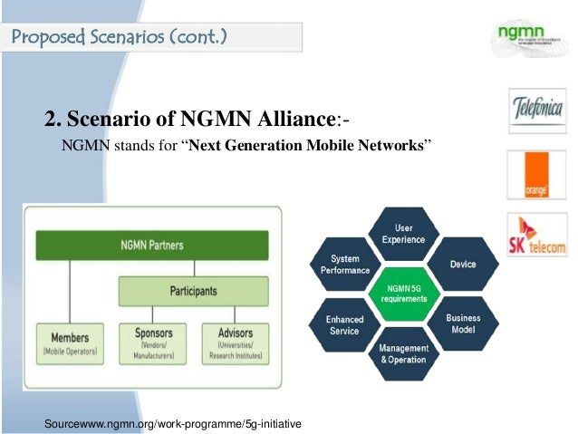 """2. Scenario of NGMN Alliance:- NGMN stands for """"Next Generation Mobile Networks"""" Sourcewww.ngmn.org/work-programme/5g-init..."""