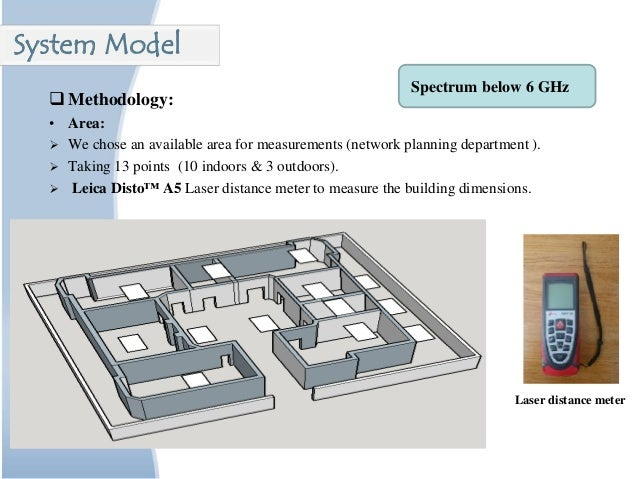  Methodology: • Area:  We chose an available area for measurements (network planning department ).  Taking 13 points (1...