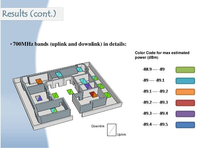 Color Code for max estimated power (dBm) • 700MHz bands (uplink and downlink) in details: Downlink Uplink Results (cont.)