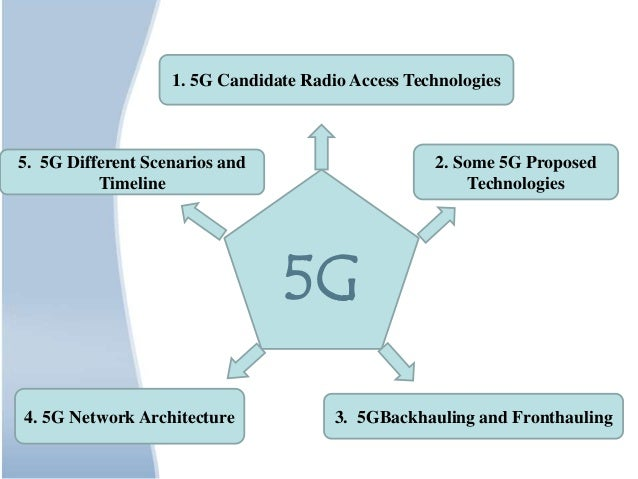 Block Diagram Of 5g Technology | Wiring Diagram on