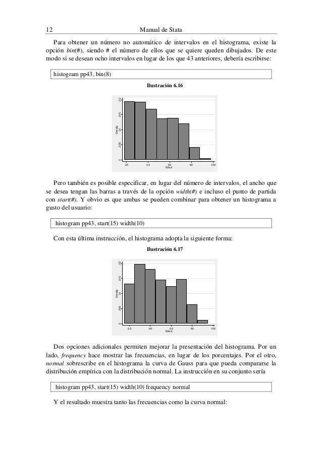 Diferencia Entre Histograma Y Diagrama De Barras Manual Guide