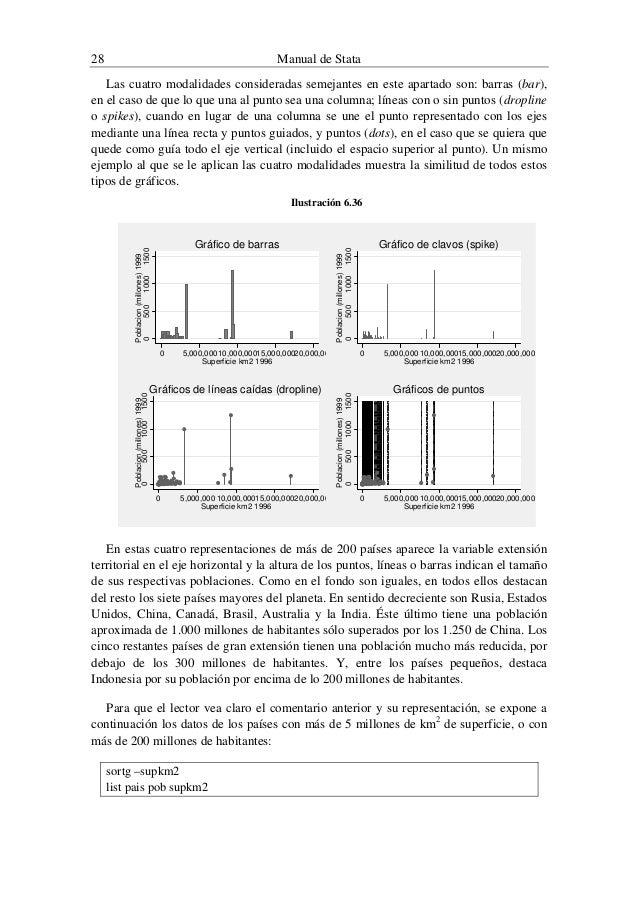 Diagrama De Barras Horizontal Manual Guide