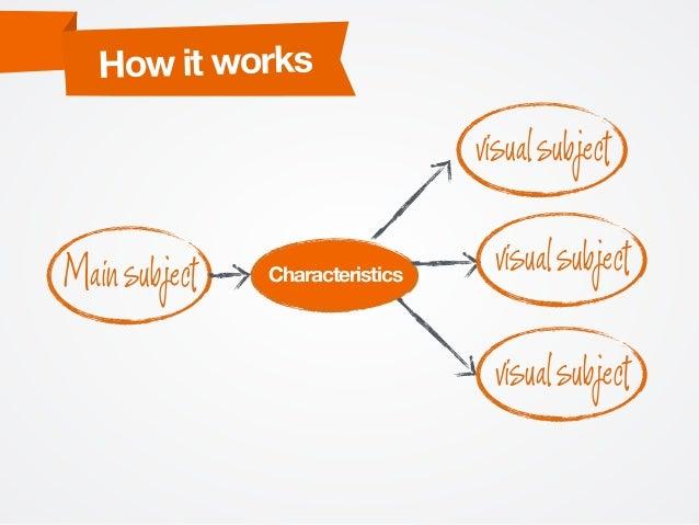 CharacteristicsMainsubject visualsubject visualsubject visualsubject How it works