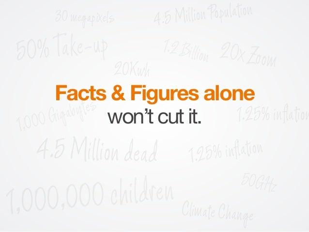 50% Take-up 1.2 Billion 1,000,000 children 20x Zoom 1.25% inflation 50GHz 1,000 GigabytesFacts & Figures alone won't cut i...